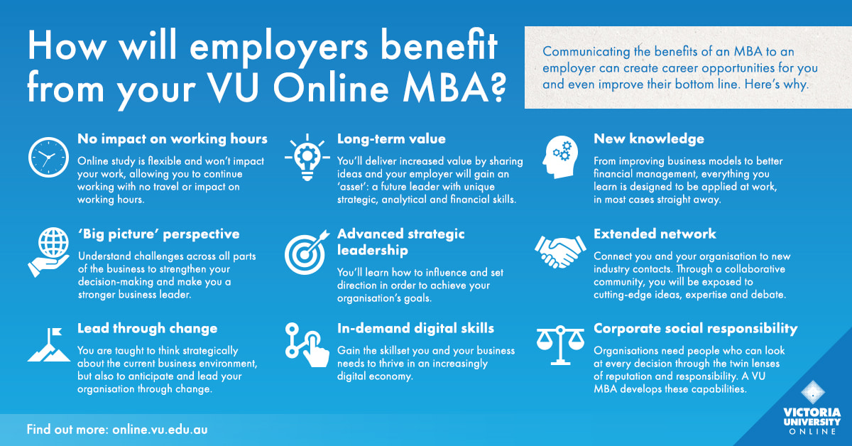 How employers can benefits from an online MBA at VU