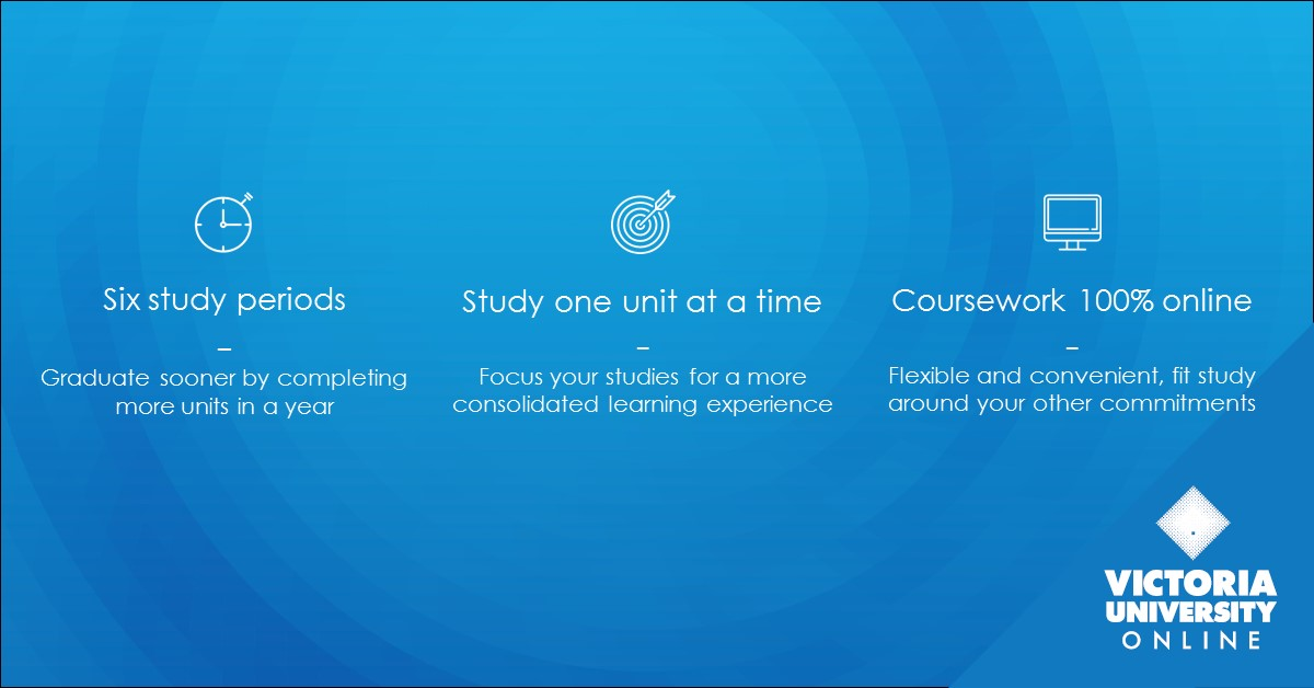 VU Online's accelerated study model